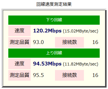 201302_speedtest_broadcom